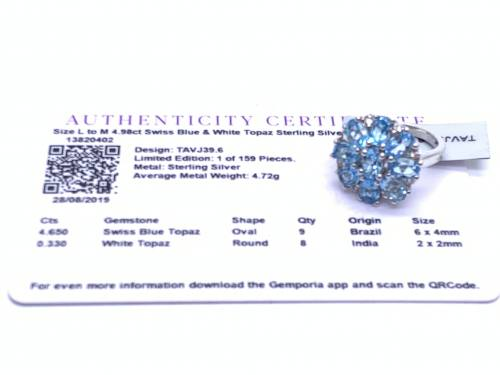 Silver Swiss Blue Topaz Cluster Ring